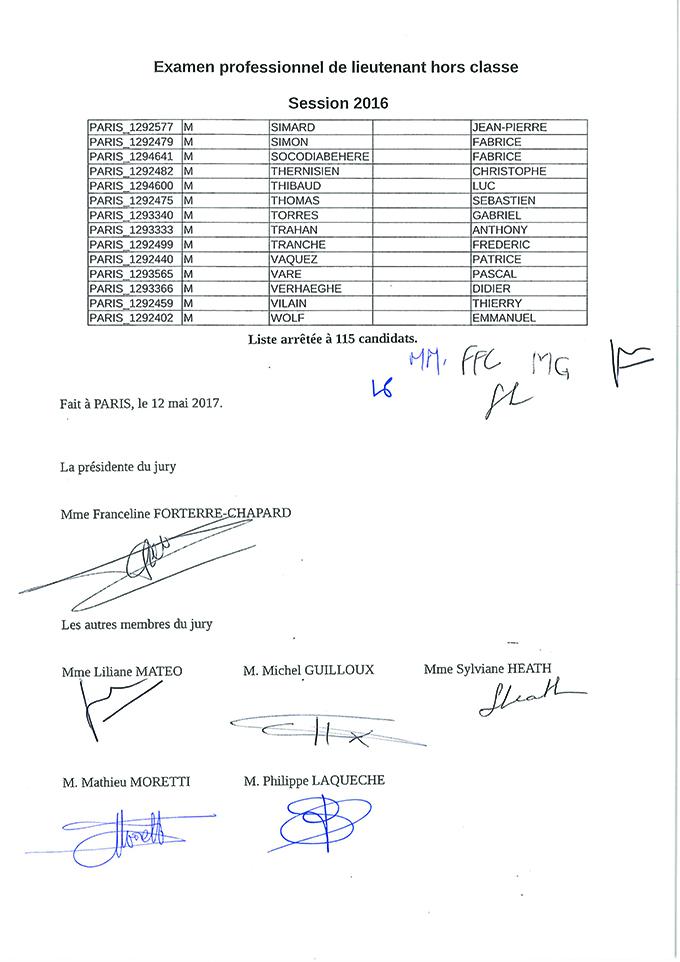 Liste des candidats admis à l'examen professionnel de Lieutenant hors classe session 2016